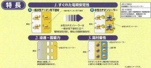 日本ペイントさん 水性カチオンシーラー 図解説明